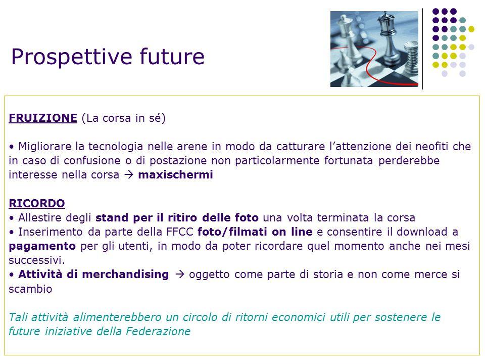 Prospettive future FRUIZIONE (La corsa in sé)
