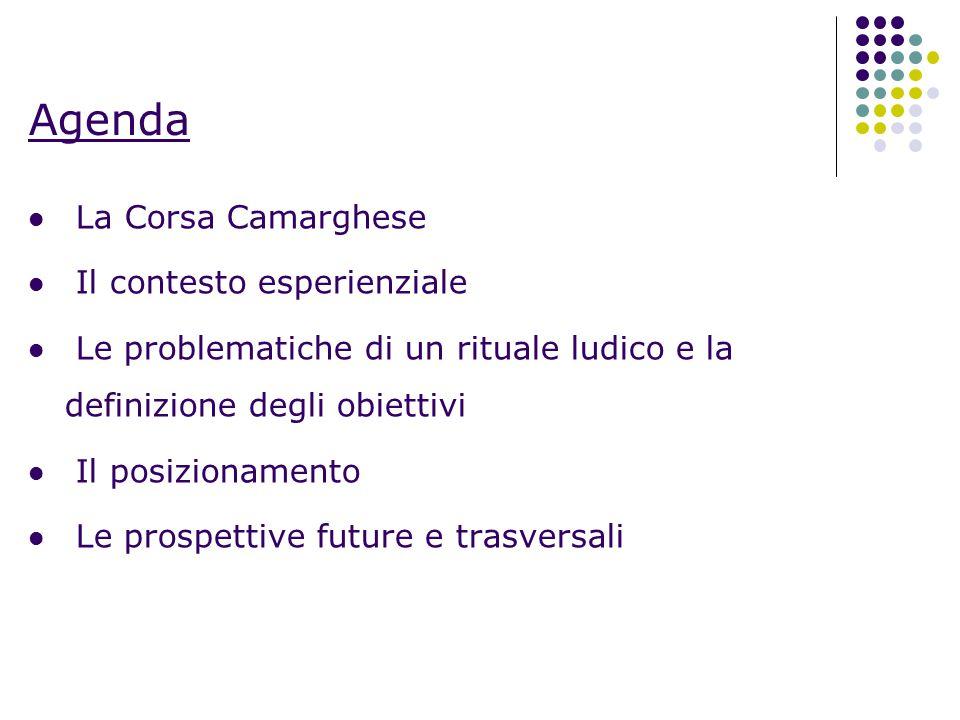 Agenda La Corsa Camarghese Il contesto esperienziale