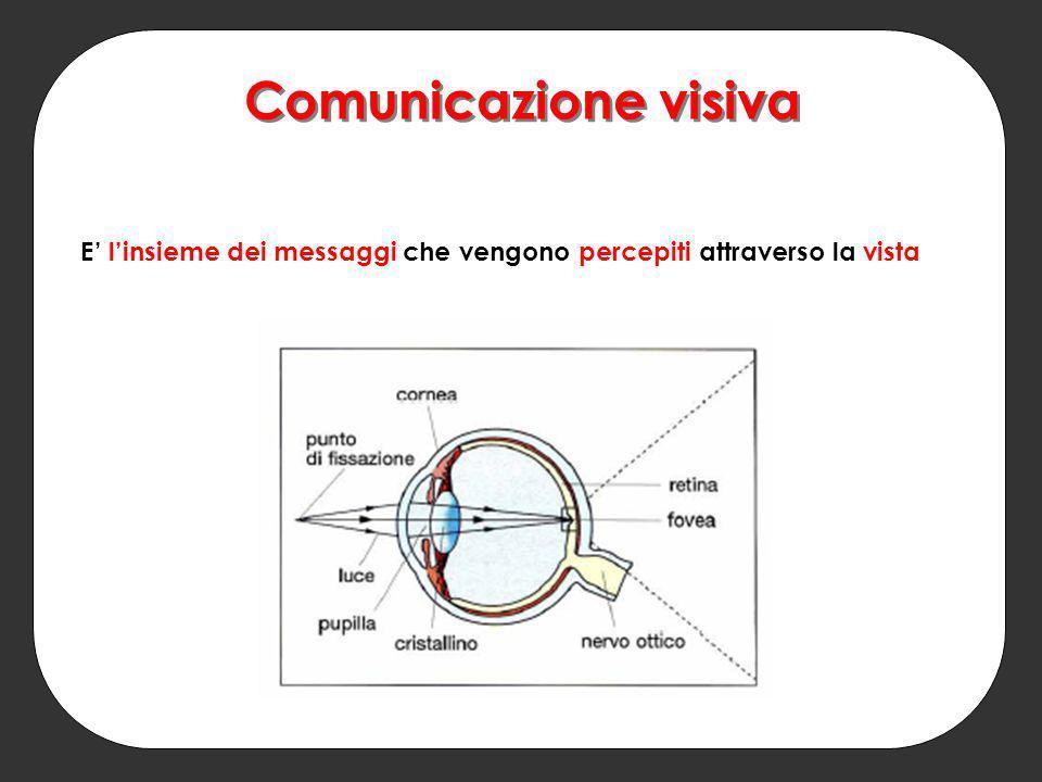 Comunicazione visiva E' l'insieme dei messaggi che vengono percepiti attraverso la vista