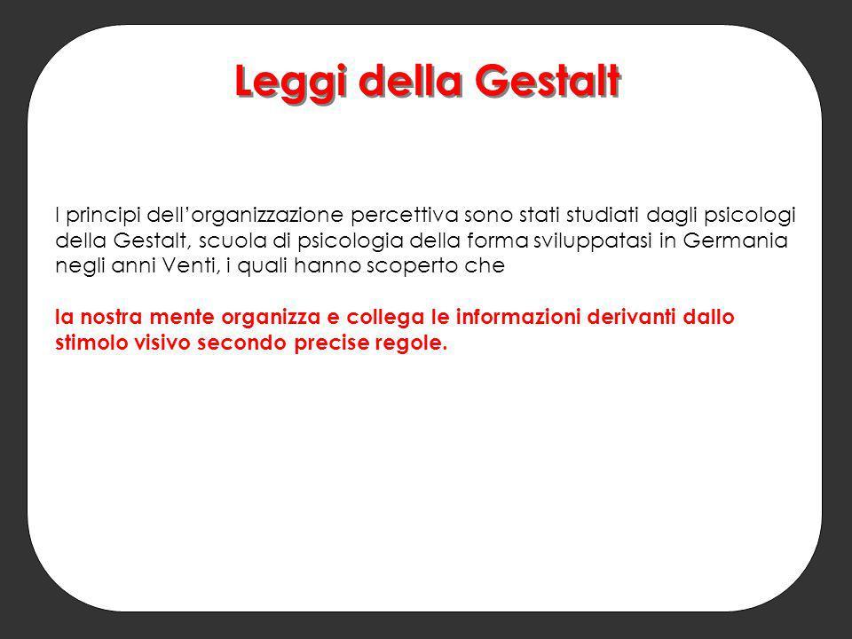 Leggi della Gestalt I principi dell'organizzazione percettiva sono stati studiati dagli psicologi.