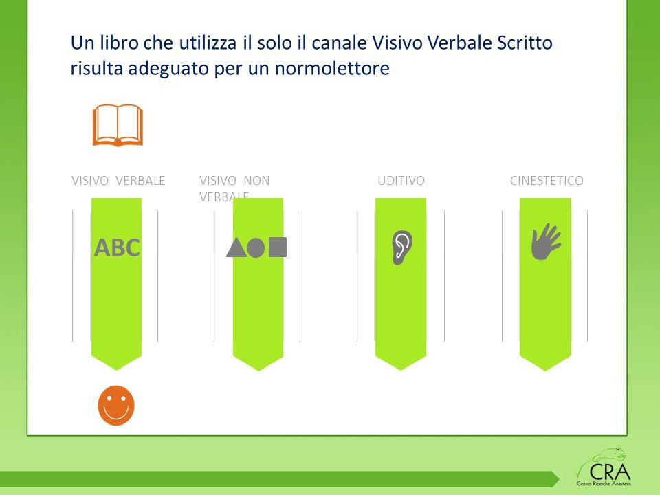 Un libro che utilizza il solo il canale Visivo Verbale Scritto risulta adeguato per un normolettore