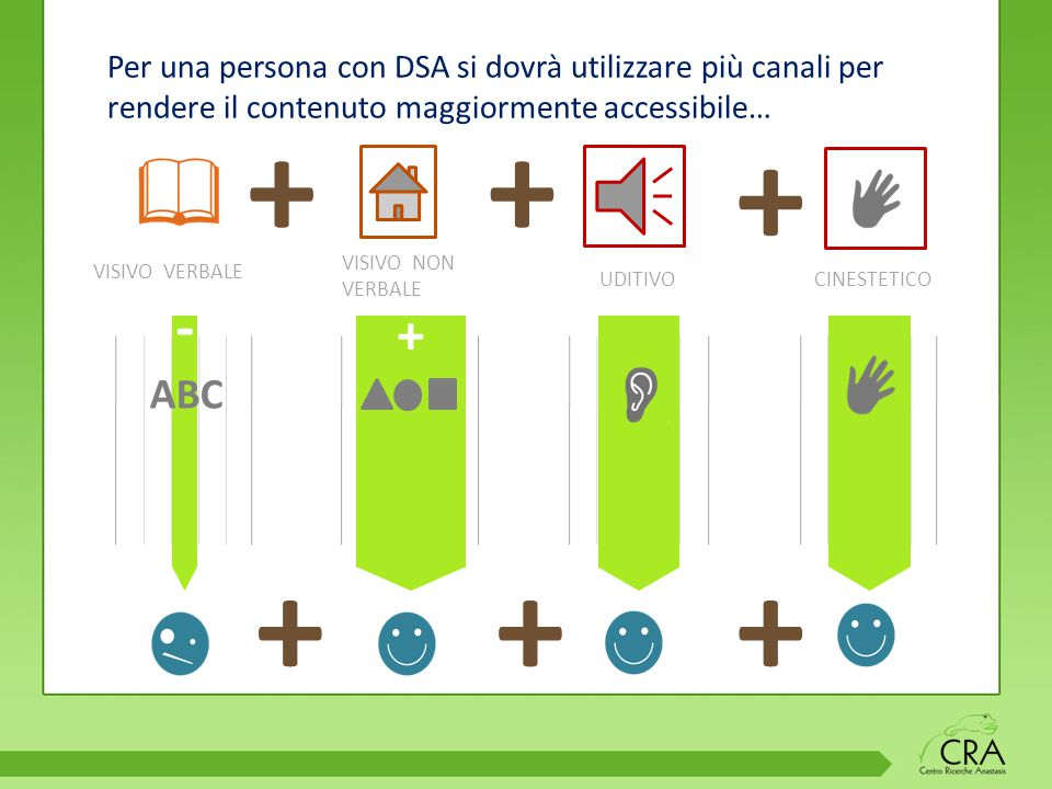 Per una persona con DSA si dovrà utilizzare più canali per rendere il contenuto maggiormente accessibile…