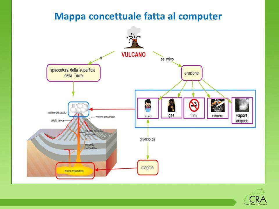 Mappa concettuale fatta al computer