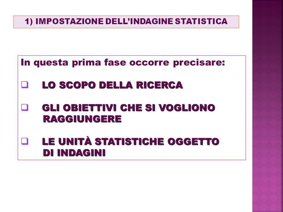 1) IMPOSTAZIONE DELL'INDAGINE STATISTICA
