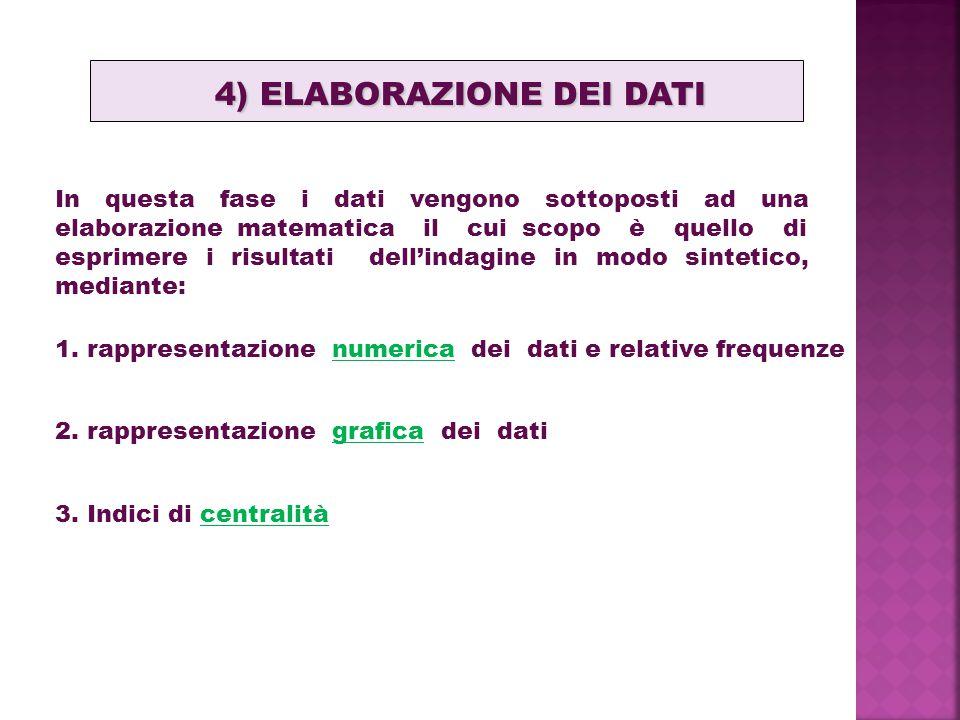 4) ELABORAZIONE DEI DATI