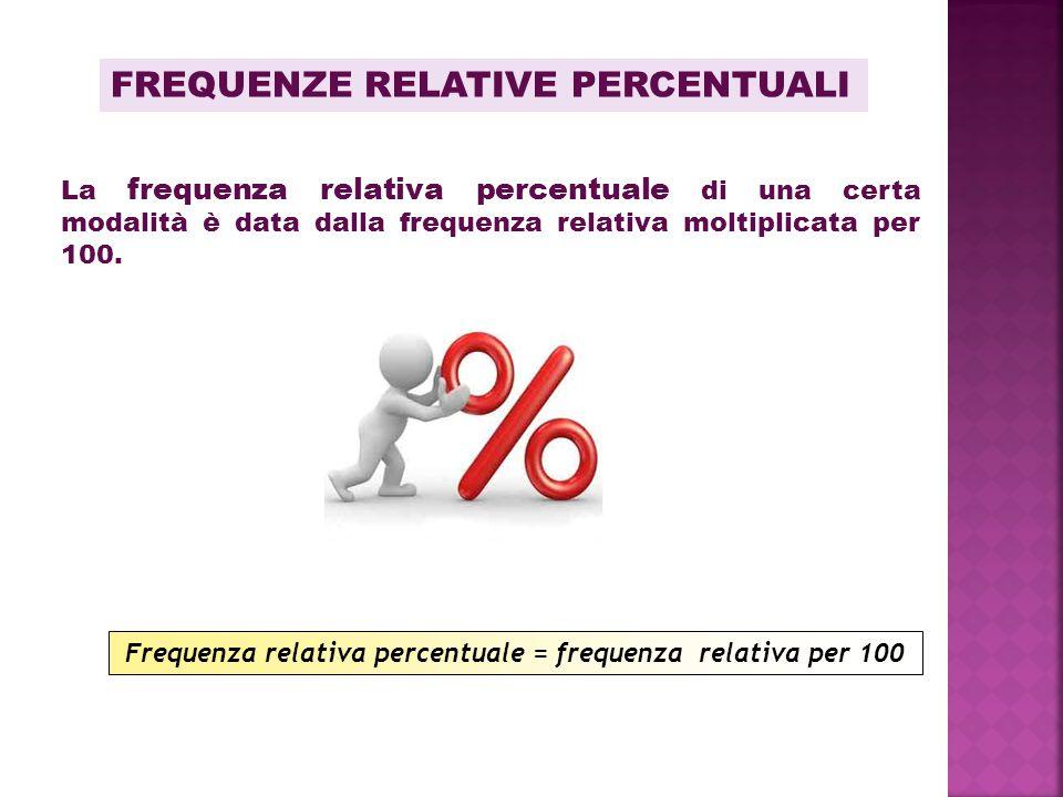 Frequenza relativa percentuale = frequenza relativa per 100