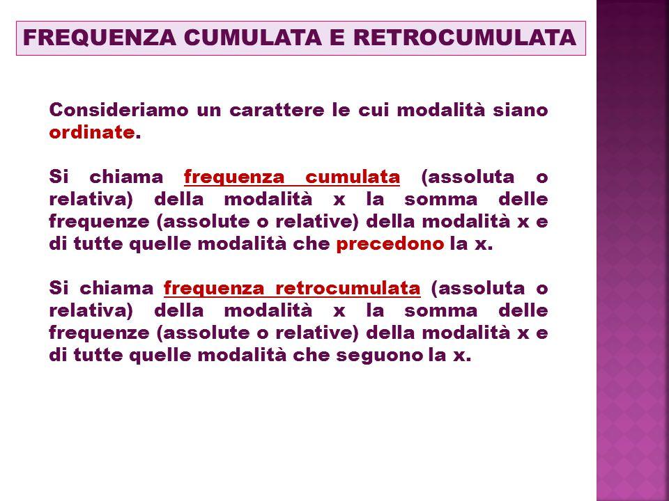FREQUENZA CUMULATA E RETROCUMULATA