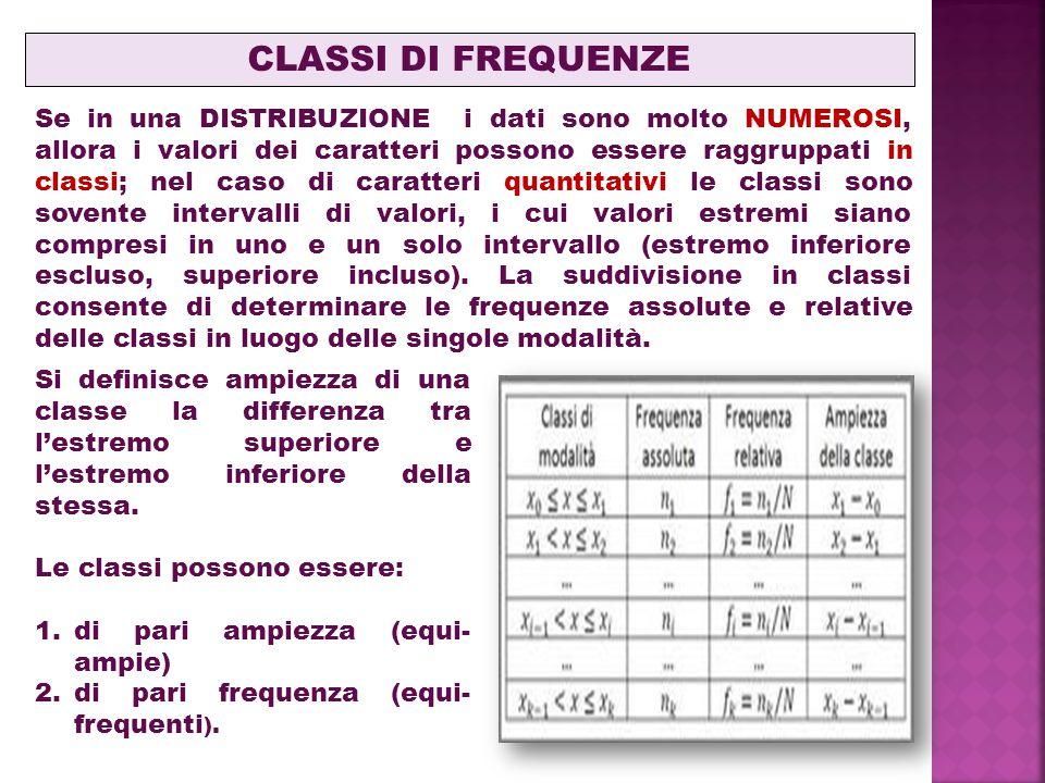 CLASSI DI FREQUENZE
