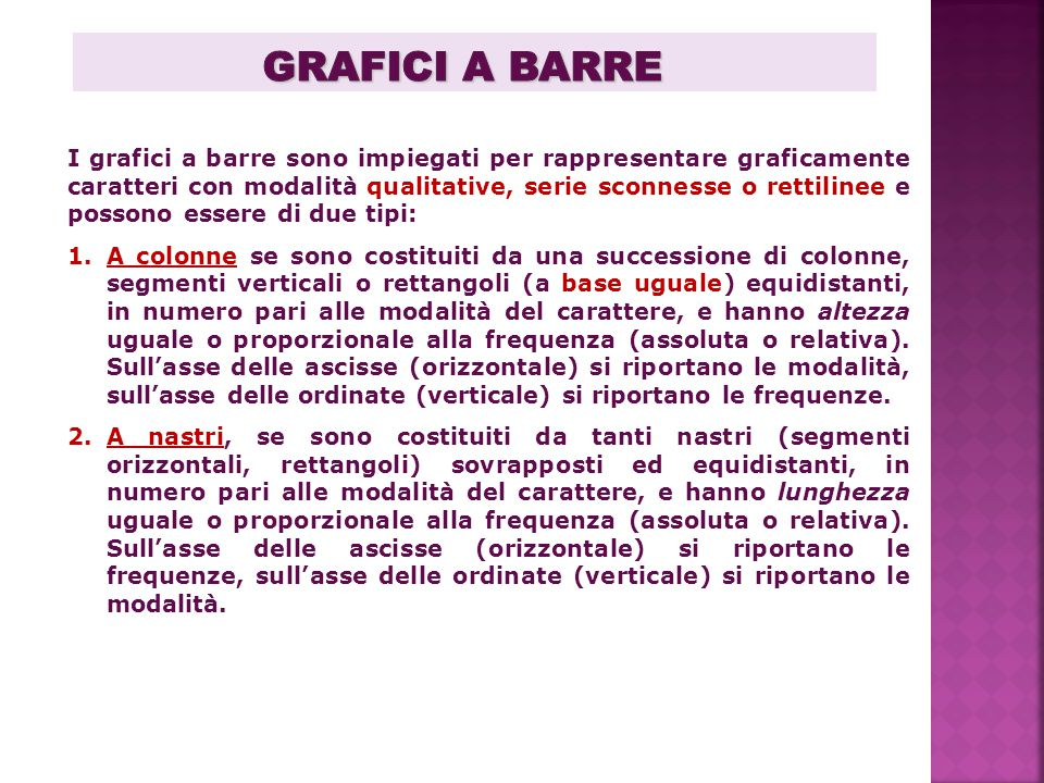 Grafici a barre
