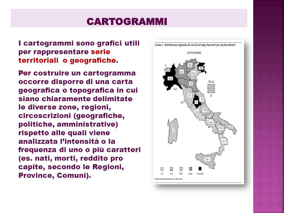 Cartogrammi I cartogrammi sono grafici utili per rappresentare serie territoriali o geografiche.