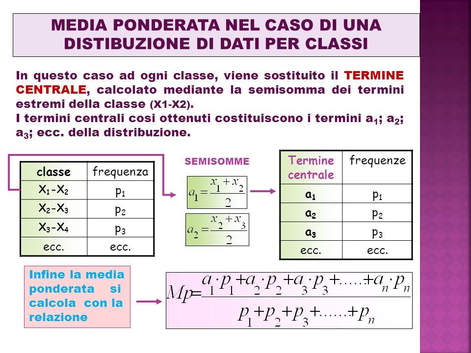MEDIA PONDERATA NEL CASO DI UNA DISTIBUZIONE DI DATI PER CLASSI