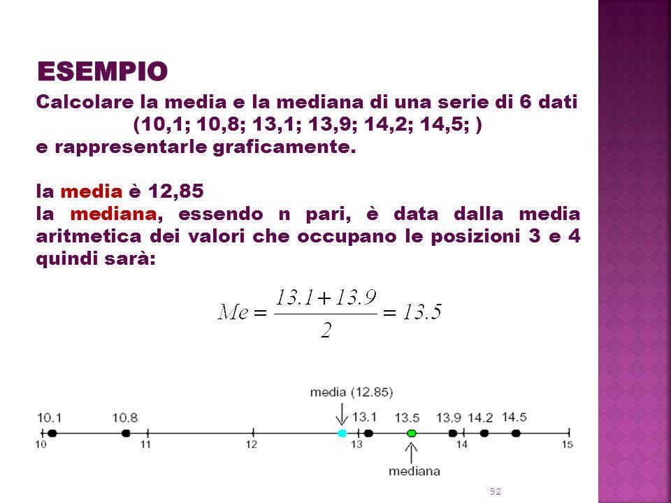 Esempio Calcolare la media e la mediana di una serie di 6 dati