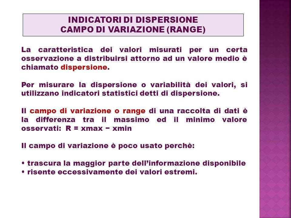 INDICATORI DI DISPERSIONE CAMPO DI VARIAZIONE (RANGE)