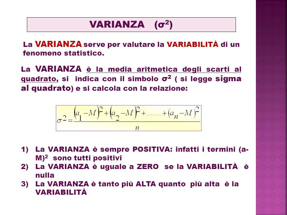 VARIANZA (σ2) La VARIANZA serve per valutare la VARIABILITÀ di un