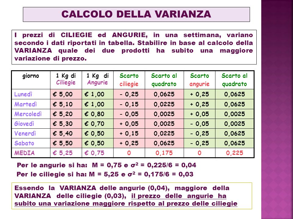 CALCOLO DELLA VARIANZA