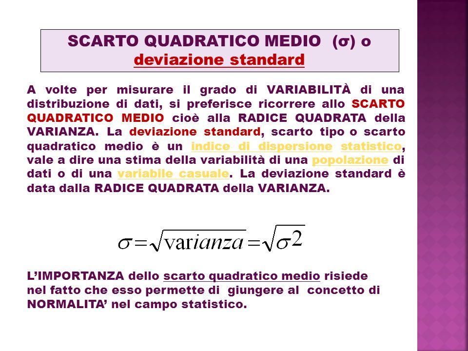 SCARTO QUADRATICO MEDIO (σ) o deviazione standard