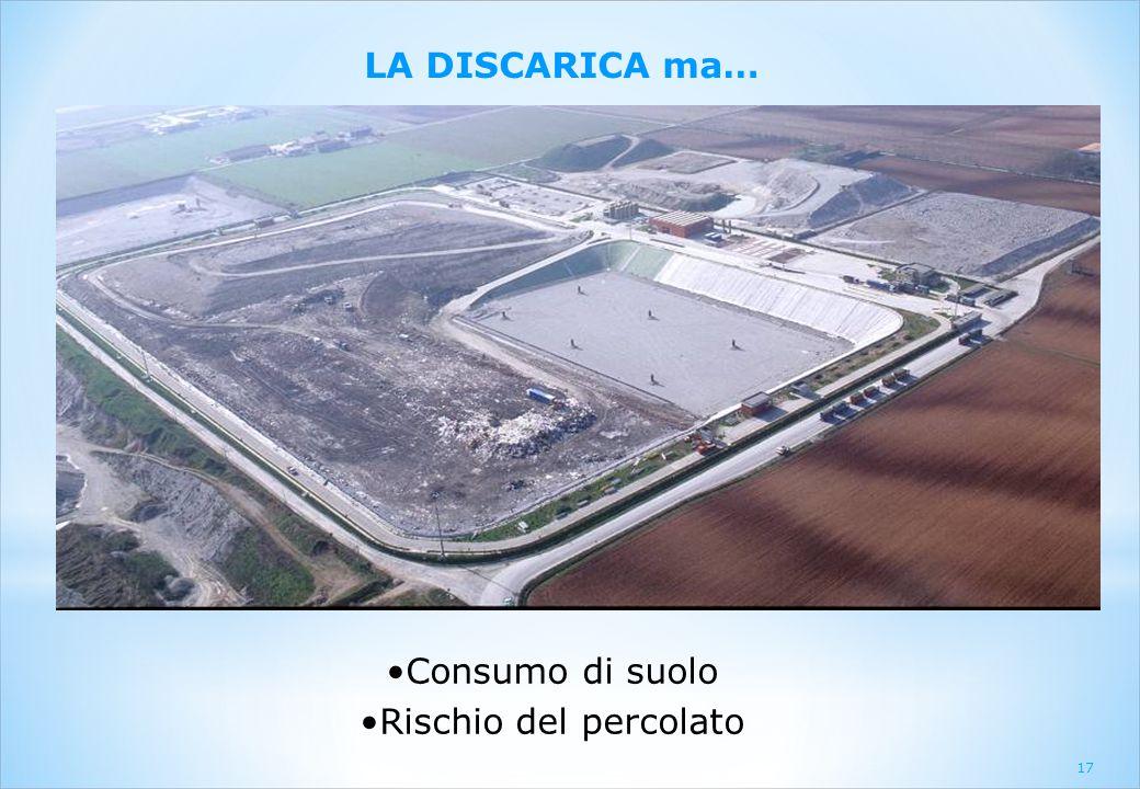 LA DISCARICA ma… Consumo di suolo Rischio del percolato 17