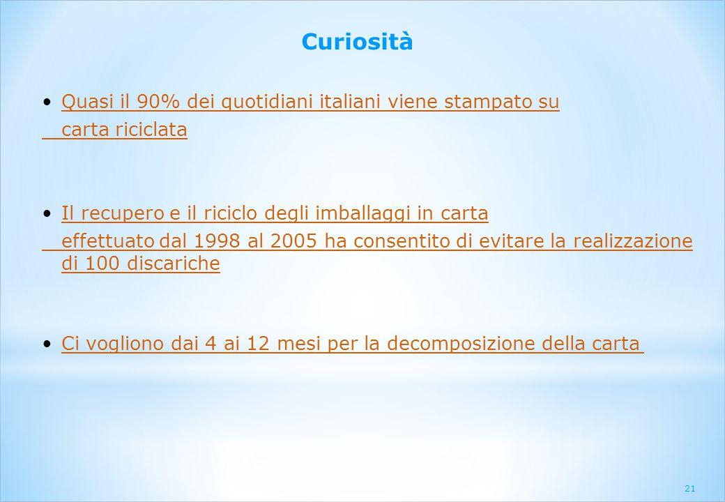 Curiosità Quasi il 90% dei quotidiani italiani viene stampato su