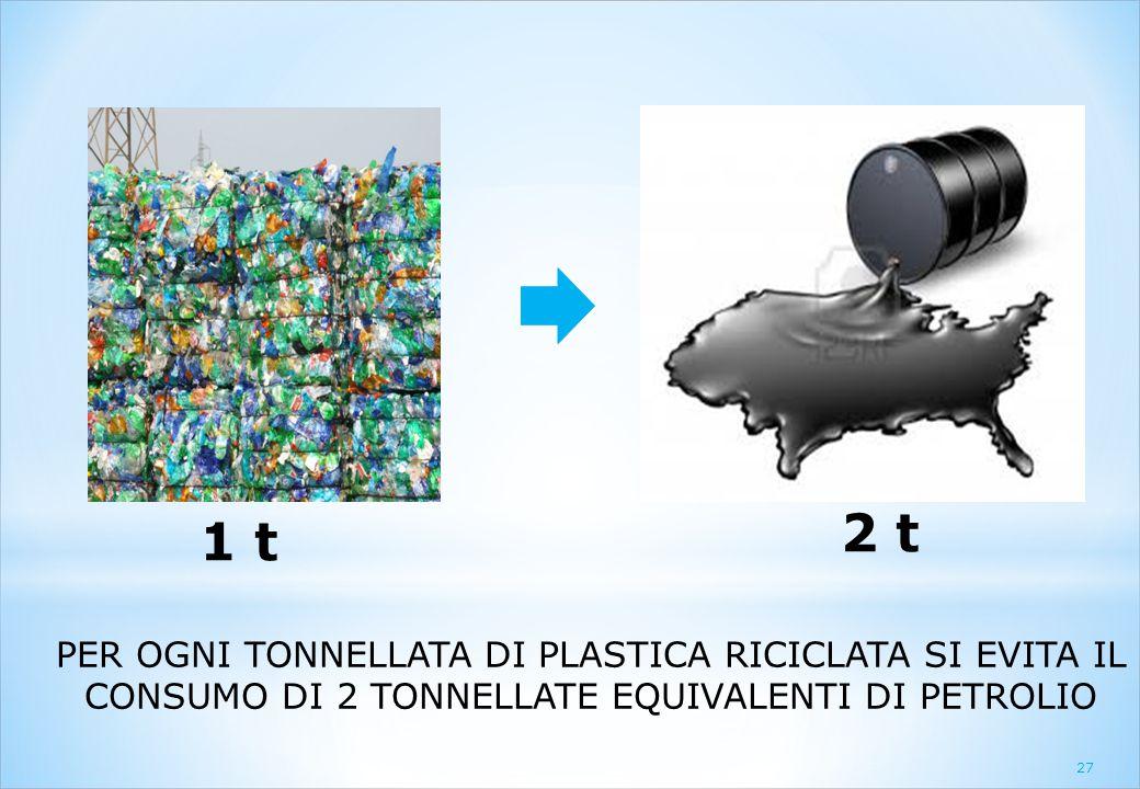 2 t 1 t. PER OGNI TONNELLATA DI PLASTICA RICICLATA SI EVITA IL CONSUMO DI 2 TONNELLATE EQUIVALENTI DI PETROLIO.