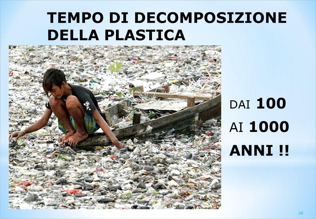 TEMPO DI DECOMPOSIZIONE DELLA PLASTICA