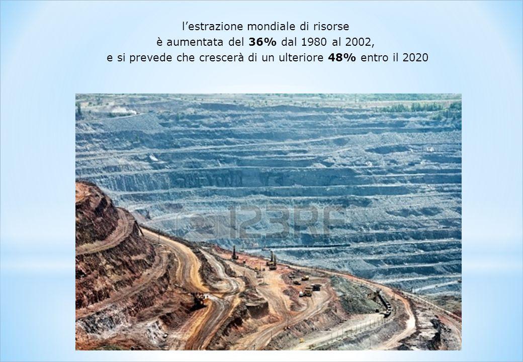 l'estrazione mondiale di risorse è aumentata del 36% dal 1980 al 2002,