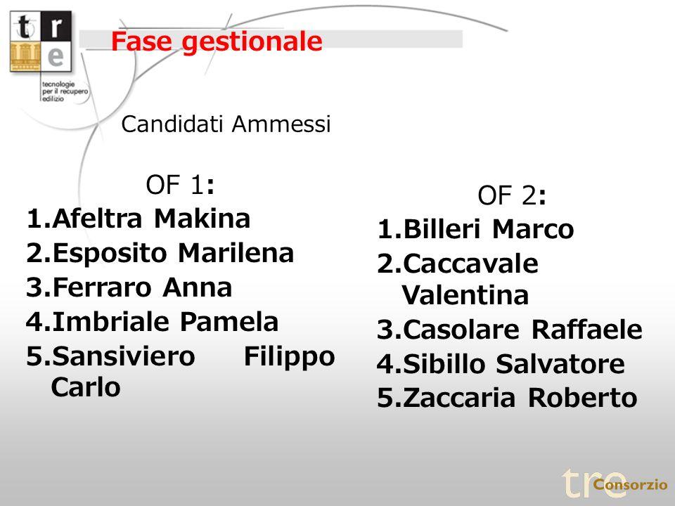 Sansiviero Filippo Carlo OF 2: Billeri Marco Caccavale Valentina
