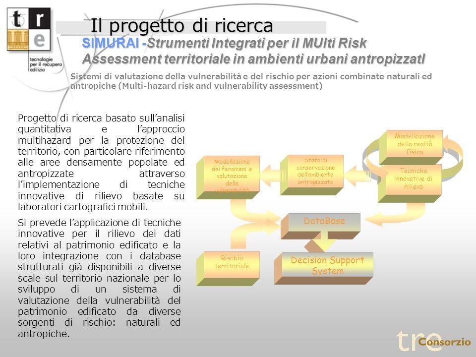 Il progetto di ricerca SIMURAI -Strumenti Integrati per il MUlti Risk Assessment territoriale in ambienti urbani antropizzatI.