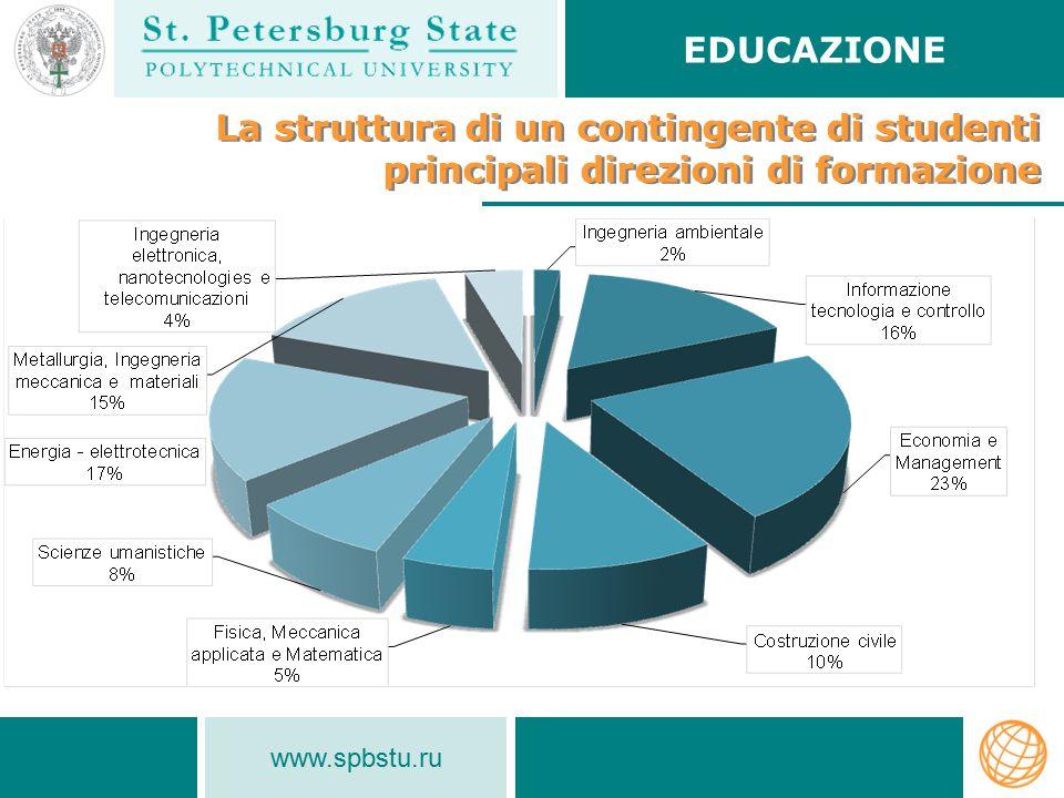 La struttura di un contingente di studenti