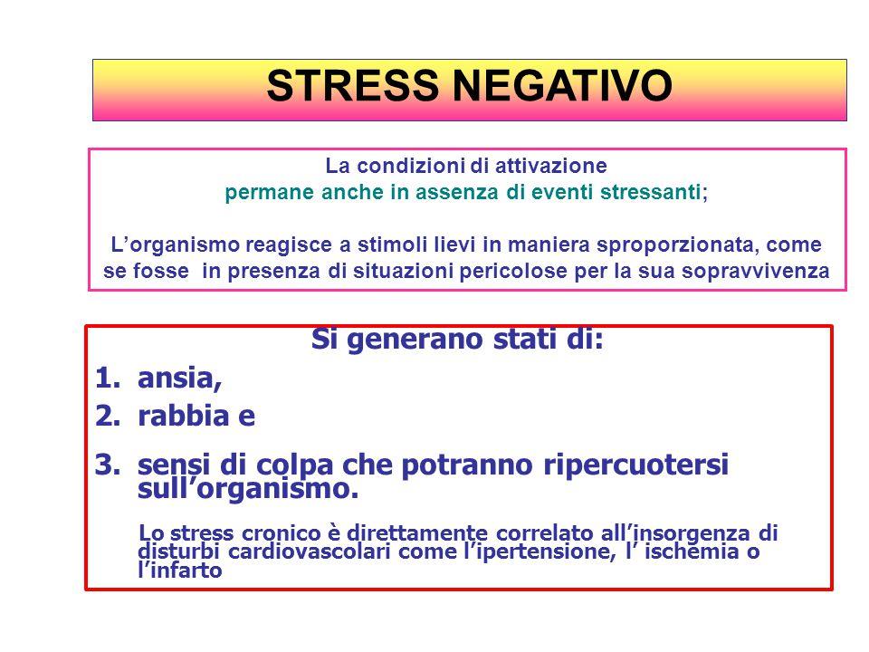 STRESS NEGATIVO Si generano stati di: ansia, rabbia e
