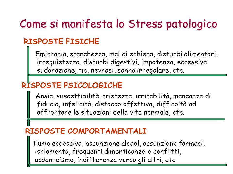 Come si manifesta lo Stress patologico