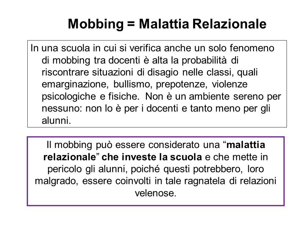 Mobbing = Malattia Relazionale