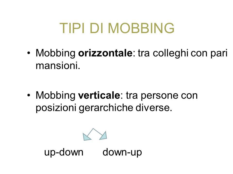 TIPI DI MOBBING Mobbing orizzontale: tra colleghi con pari mansioni.