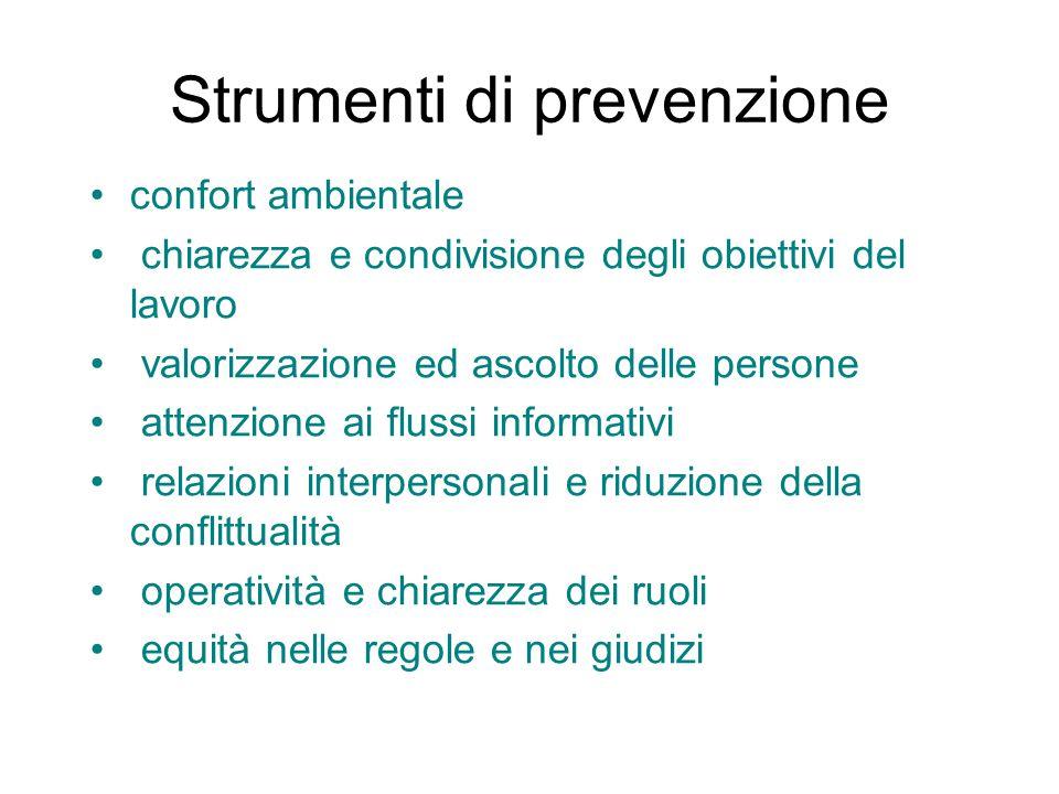 Strumenti di prevenzione