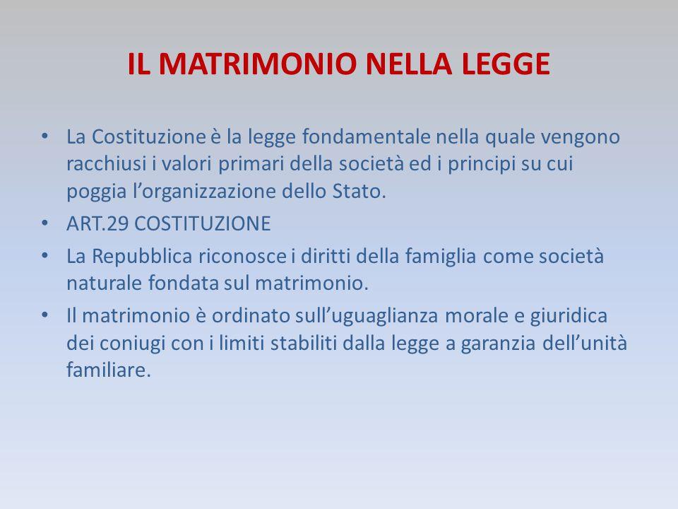 IL MATRIMONIO NELLA LEGGE