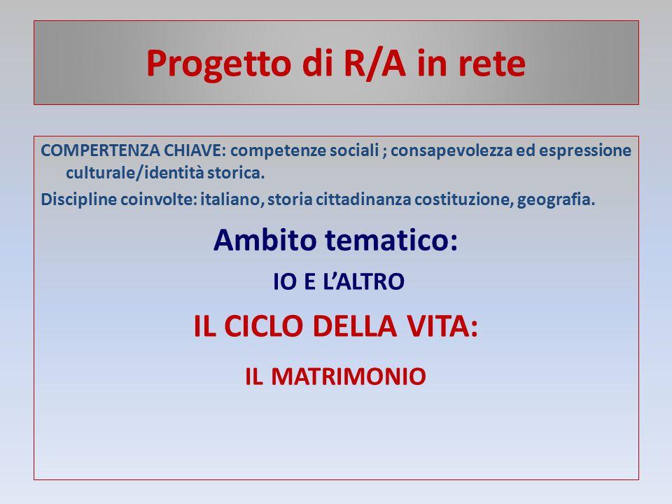 Progetto di R/A in rete Ambito tematico: IL CICLO DELLA VITA: