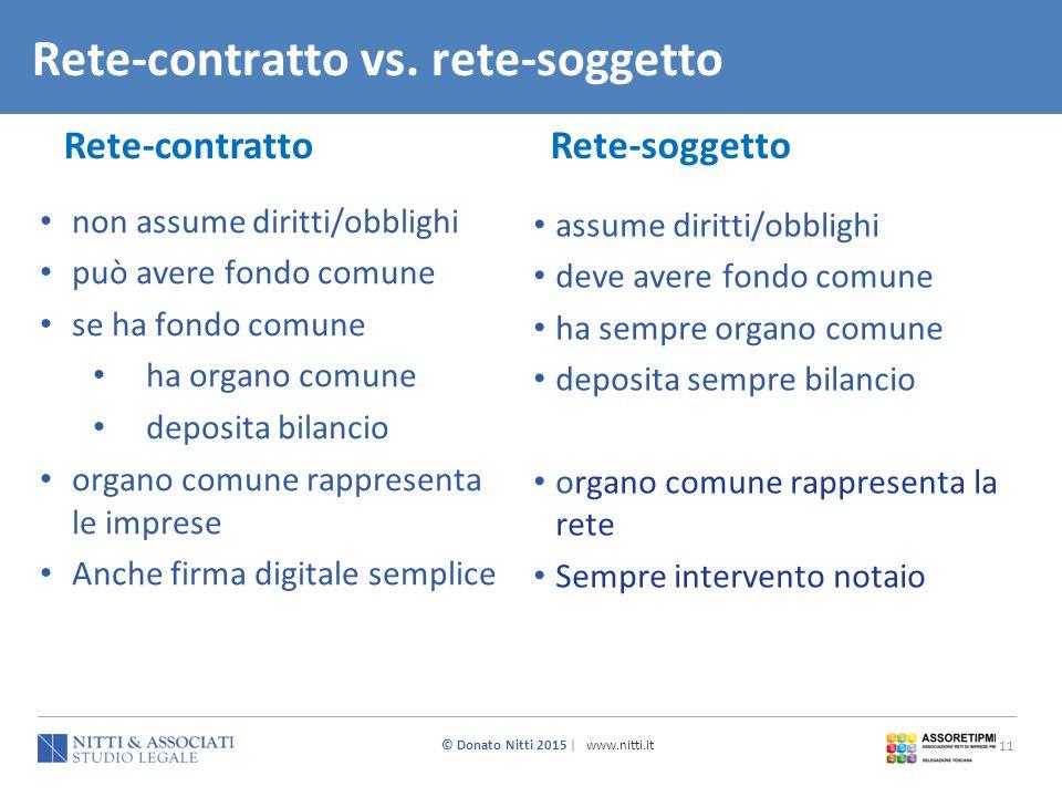 Rete-contratto vs. rete-soggetto
