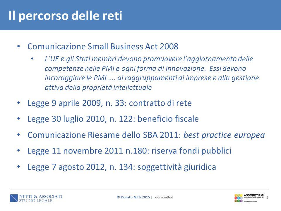 Il percorso delle reti Comunicazione Small Business Act 2008