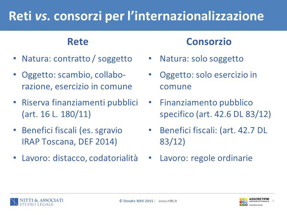Reti vs. consorzi per l'internazionalizzazione