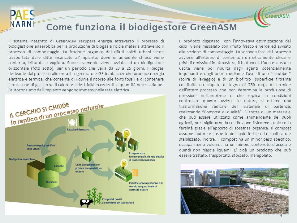 Come funziona il biodigestore GreenASM