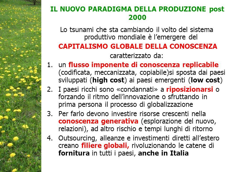 IL NUOVO PARADIGMA DELLA PRODUZIONE post 2000