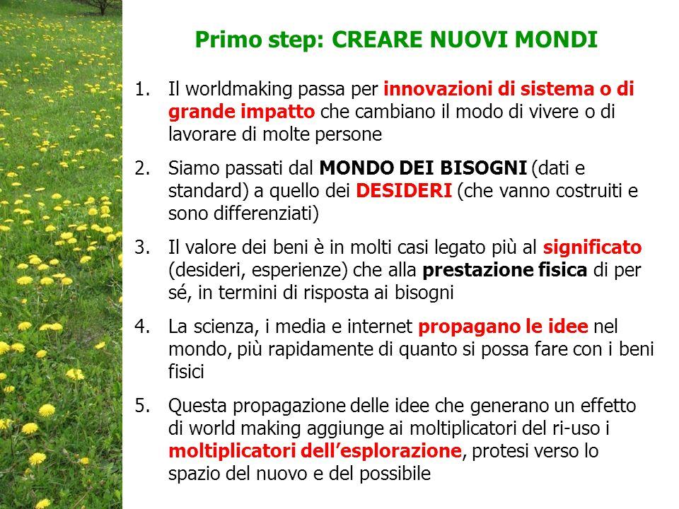 Primo step: CREARE NUOVI MONDI
