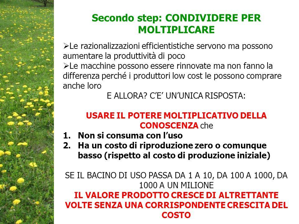 Secondo step: CONDIVIDERE PER MOLTIPLICARE