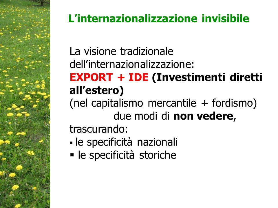 L'internazionalizzazione invisibile