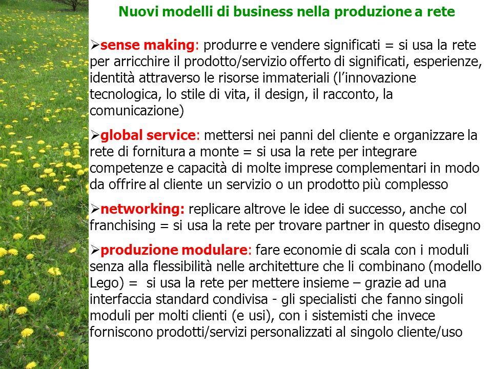Nuovi modelli di business nella produzione a rete
