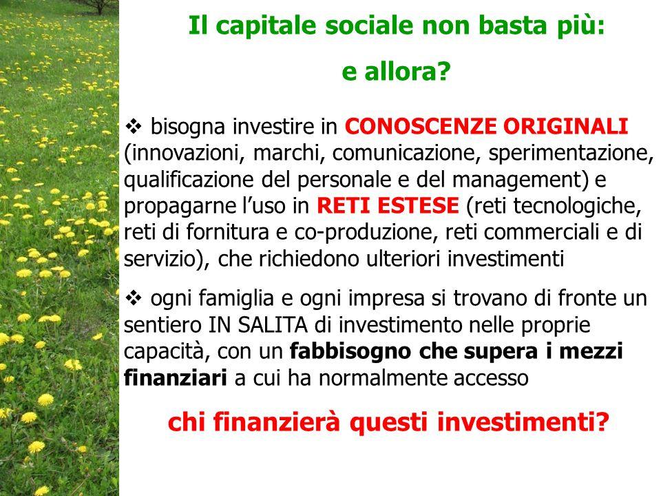 Il capitale sociale non basta più: chi finanzierà questi investimenti