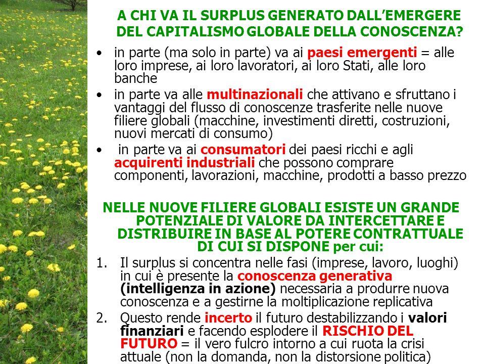 A CHI VA IL SURPLUS GENERATO DALL'EMERGERE DEL CAPITALISMO GLOBALE DELLA CONOSCENZA