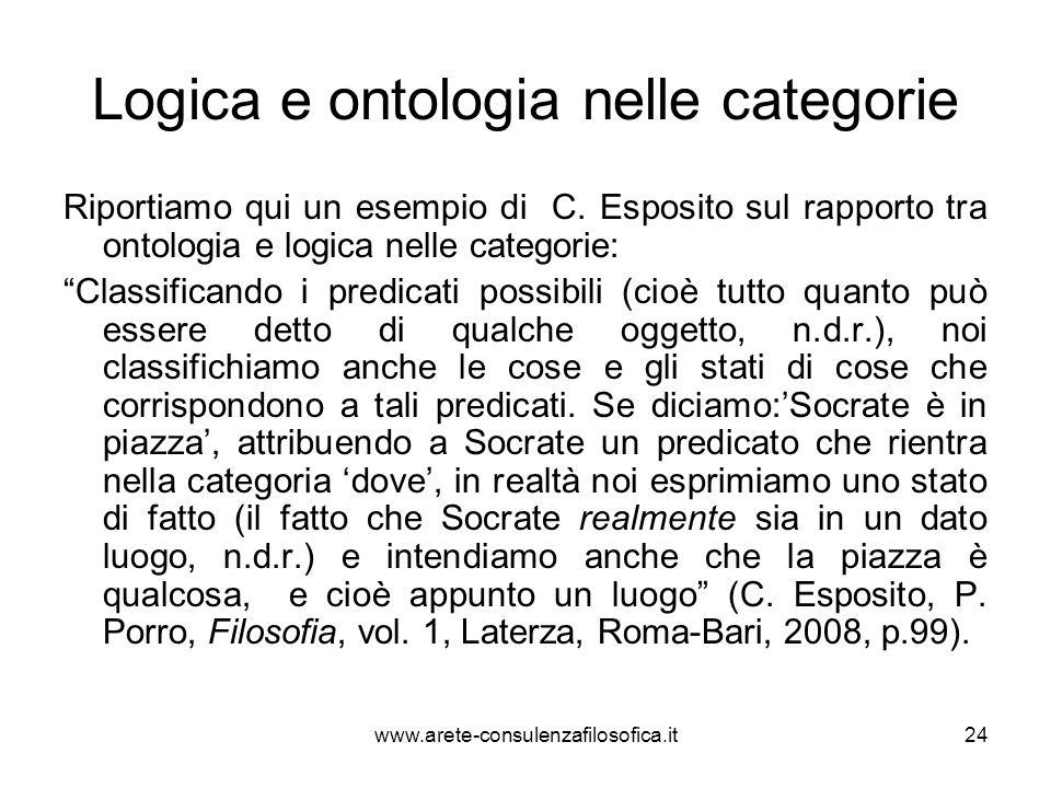 Logica e ontologia nelle categorie