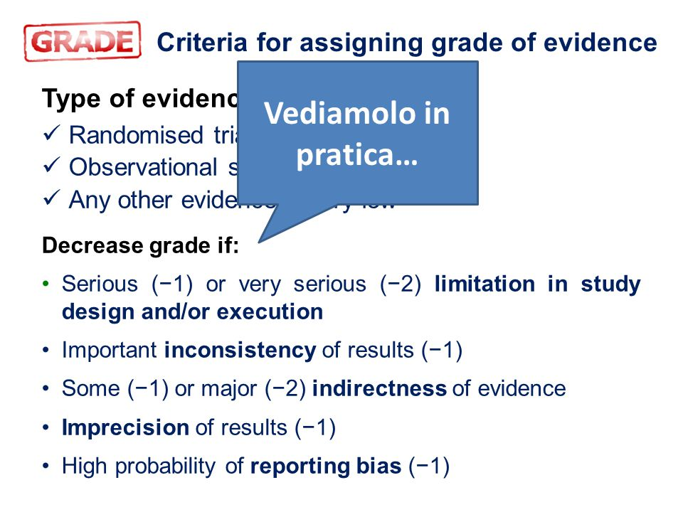 Vediamolo in pratica… Criteria for assigning grade of evidence