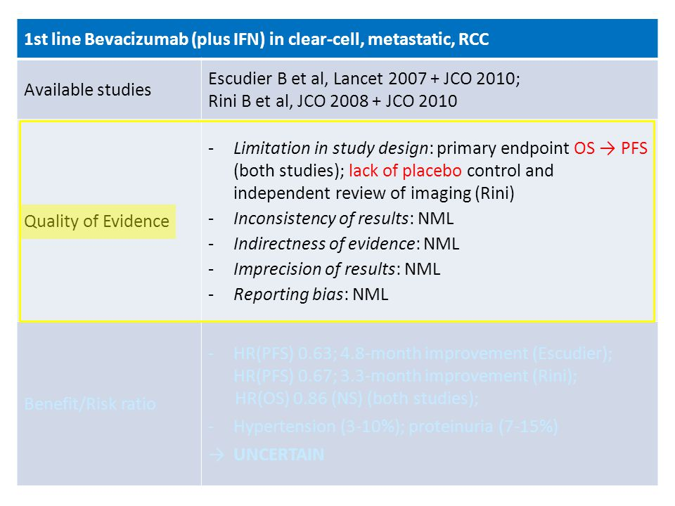 1st line Bevacizumab (plus IFN) in clear-cell, metastatic, RCC