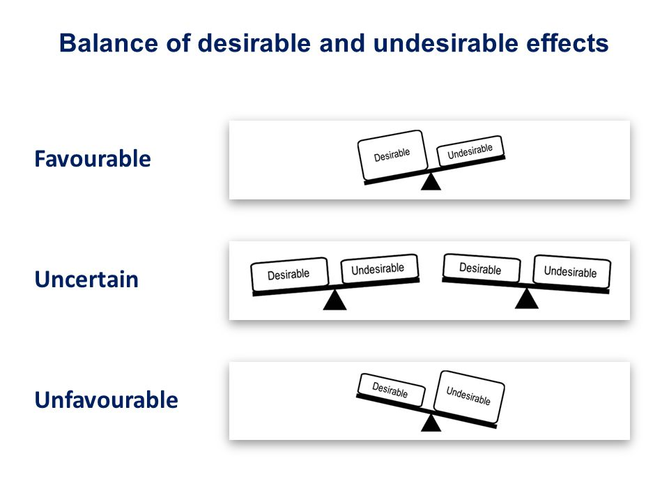 Balance of desirable and undesirable effects